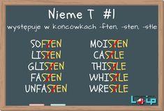 Nieme litery (silent letters) w języku angielskim - Loip Angielski Online