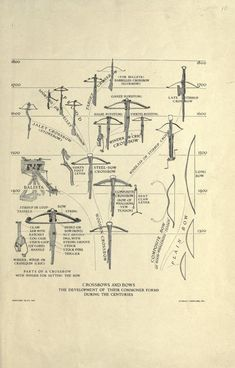 Crossbows and bows timeline