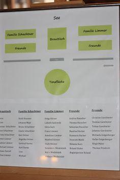 Tischplan Hochzeit in Grün und Weiß im Riessersee Hotel Garmisch-Partenkirchen Bayern, Regenhochzeit im Sommer, Wedding Bavaria -…