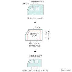 入学入園準備を応援★初心者でも簡単!手作りスモックの作り方 ぬくもり Diagram, Chart, Bebe