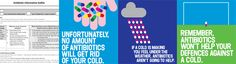 This composite image shows the Antibiotic information leaflet, and three UK Department of Health European Antibiotic Awarness Day posters