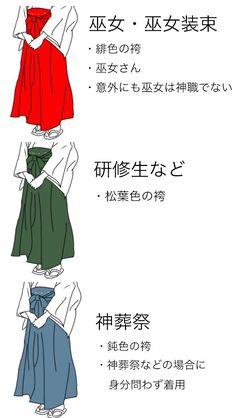 """""""神社で見る袴の色にも意味があるみたいなので簡単にまとめて描いてみました。"""" Manga Clothes, Drawing Clothes, Japanese Costume, Japanese Kimono, Yukata Kimono, Color Meanings, Japan Design, Oriental Fashion, Japanese Outfits"""