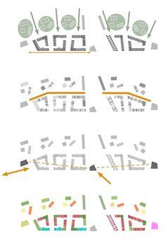 Gutleutmatten - LEVS architecten
