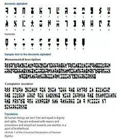 Stargate Atlantis Ancient's alphabet