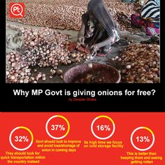 "What #Govt can do to save these Onions and escape the huge #loss? 37% People saying ""Govt should look to improve and avoid loss/shortage of onion in coming days"" #ShareYourOpinion at #Posticker"