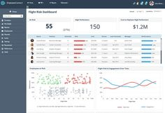 Click To Enlarge This Hr Dashboard  Analytics And Info Displays