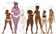 Unterwäsche I . Female Character Design, Character Creation, Character Design References, Character Drawing, Character Design Inspiration, Fantasy Characters, Female Characters, Creation Art, Poses References