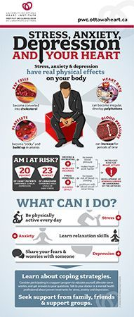 Depression, Stress, Anxiety Infographic - heart health