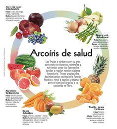 Arcoíris de Salud