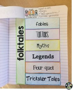 Kids have a ton of fun learning about the various types of folktales with this Interactive Notebook Folktales Flap Book!