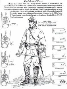 Confederate ranks