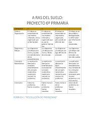 Resultado de imagen para rubrica de matematicas PROBlemas calculo y conceptos en primaria