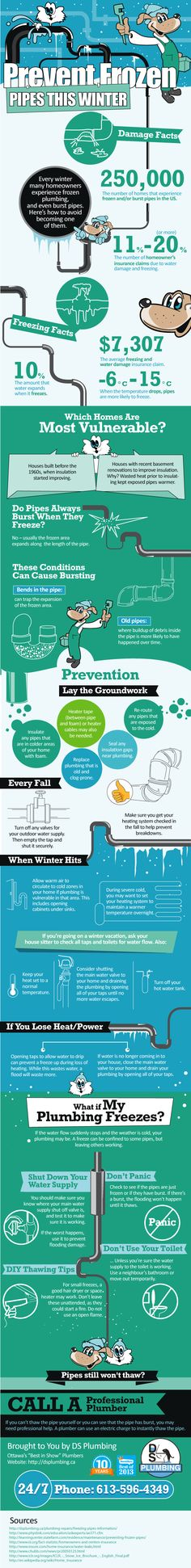 """Good tips to prevent financial and housing hardships! My grandma always said """"An ounce of prevention is worth a pound of cure."""" Prevent Frozen Pipes This Winter from Bergen, Dubai, Frozen Pipes, Mobile Home Living, Winter Hacks, Remodeling Mobile Homes, Cleaning Checklist, Cleaning Tips, Home Inspection"""