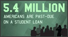 Don't Pay for Help with Your Student Loans!