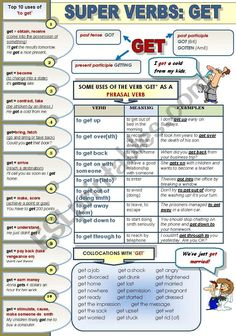 A collection of English ESL reading comprehension exercises, Intermediate reading-comprehension-activities to teach about for Intermediate level English Grammar Tenses, Teaching English Grammar, English Grammar Worksheets, English Idioms, Grammar Lessons, English Lessons, English Vocabulary, English Language, Comprehension Exercises