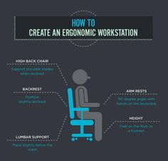 How to Create and Ergonomic Workstation - http://officefurnitureblog.org/create-ergonomic-workstation/