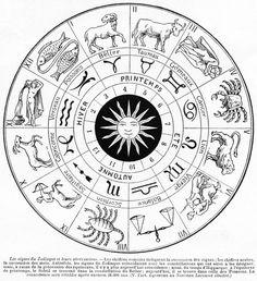 La roue astrologique avec les signes du Zodiaque et le noyau : le Soleil, qui diffuse l'énergie vitale autour de lui.