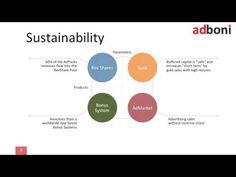 adboni Promotion Presentation in English