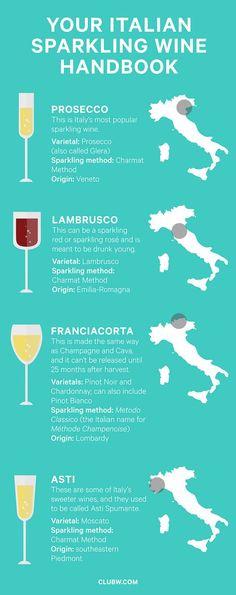 Italy's a straight-u