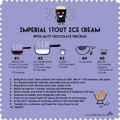 this woman's blog is now my bible--imperial stout ice cream