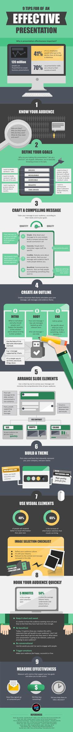 Tips for an effective presentation