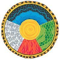 divide as per medicine wheel
