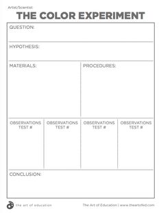 How To Use the Scientific Method in Art - The Art of Ed