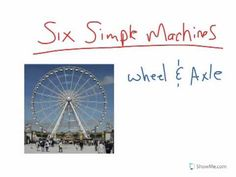 POE - Six Simple Machines (Wedge, Plane, Lever, Screw, Pulley, and Wheel & Axle) - YouTube