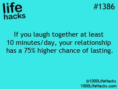 My boyfriend and I always tend to laugh a lot when we're together... so good to know! ;-)