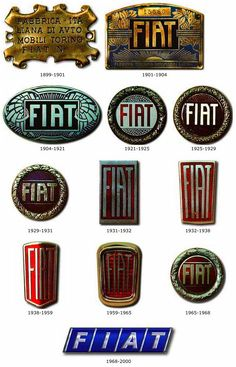 Some of the badge used by Fiat through the years.