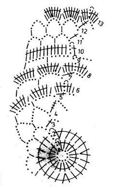 zvoneček 24 schema, Christmas Bells – Csilla Csontos – Webová alba Picasa