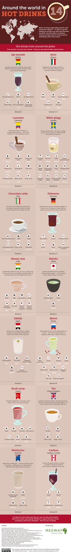 Infographic Around the World in 14 Hot Drinks