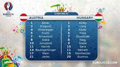 France - Republic Of Ireland Uefa Euro 2016, Chester, William Carvalho, Ronaldo, Portugal Vs France, Igor Akinfeev, Euro Championship, France Euro, Giroud