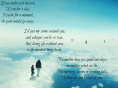 When I read this, I honestly got lost 4 words, this is the perfect poem 2 have & share bout being w/o that special person who is now in heaven & u feel so empty inside b/c ur so used 2 having that person around & now it's just u & u feel so alone just wishing they would come back home!!! R.I.P. KOURTNEY NOEL WALL, UR MISSED SO MUCH BY SO MANY!