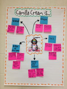 A Bad Case of Stripes- Character traits with Text Evidence using a Bubble Map. Love the different colored sticky notes! Reading Lessons, Reading Strategies, Reading Skills, Teaching Reading, Reading Comprehension, Guided Reading, Teaching Ideas, Close Reading, Reading Activities