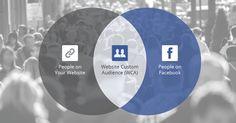 marketing: Tips για επιτυχημένες ενέργειες remarketing