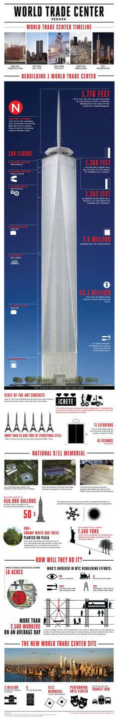 Historia y renacimiento del World Trade Center #infografia #infographic