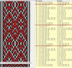 Composé 40 tarjetas, 3 colores, repite cada 16 movimientos // sed_674 diseñado en GTT༺❁
