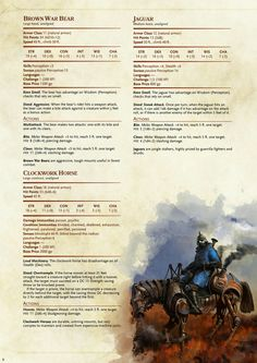 DnD Homebrew — Mounted Combat Part Dungeons And Dragons 5e, Dungeons And Dragons Homebrew, Monster Characters, Dnd Characters, Fantasy Creatures, Mythical Creatures, Dnd Dwarf, Dnd Stats, Dnd 5e Homebrew