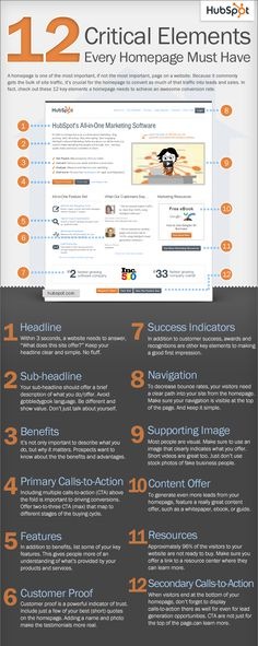 12 Critical Elements of a Homepage [Infographic] by HubSpot - infographie… Inbound Marketing, Marketing Software, Content Marketing, Internet Marketing, Online Marketing, Digital Marketing, Media Marketing, Internet Advertising, Marketing Tools