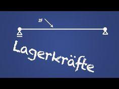 Satz von steiner fl chentr gheitsmoment technische for Gelenk technische mechanik