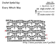 Crochet Geek - Free Instructions and Patterns: Every Which Way Crochet Scarf - Afghan - Blanket Crochet Symbols, Crochet Rug Patterns, Afghan Crochet Patterns, Crochet Stitches, Crochet Geek, Knit Crochet, Crochet Ripple, Crochet Afgans, Crochet Blankets