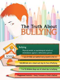 cyber bullying infographics - Google Search