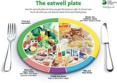 Low Carb Diet   Low_Carb_Diet_Food_Planning.jpg
