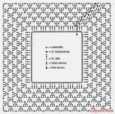 Resultado de imagen para vestidos de bautizo tejidos a crochet con patrones