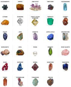 Rough gemstones. GIA (020615)