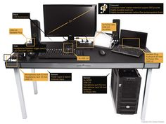 Gamers Paradise - Gaming Desk - A new way to play! by David Wrobel, via Kickstarter.  Gamer Paradise desk is the first desk designed completely for computer enthusiasts who want a premium desk.