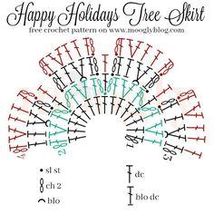 Happy Holidays Tree Skirt - free crochet pattern on Mooglyblog.com!