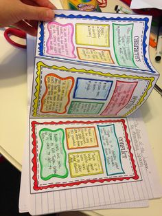 Student Notebooks and Close Reading. A Perfect Pair! Musings from the Middle School: Interactive Student Notebooks and Close Reading. A Perfect Pair!Musings from the Middle School: Interactive Student Notebooks and Close Reading. A Perfect Pair! 8th Grade Reading, 8th Grade Ela, Middle School Reading, Middle School English, Middle School Classroom, Middle School Activities, High School, Readers Notebook, Interactive Notebooks