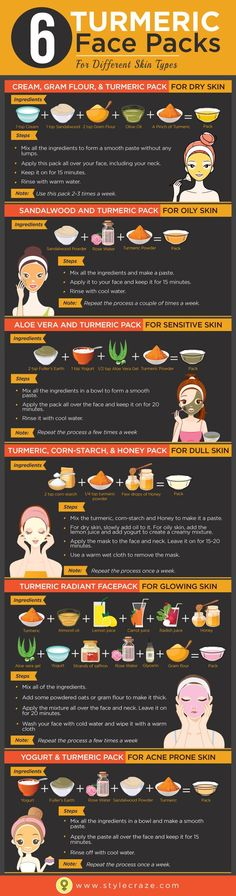 Turmeric protects your body from within and keeps all the organs intact. It was also used as a cosmetic product back in the good old days. That is why brides in India are made to use a turmeric body scrub before weddings. When used on the face and body, it can make the skin brighter, clearer, and flawless. Let's take a look at these amazing face masks that use turmeric.